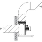 fan montajı ile mutfağın havalandırılması seçeneği